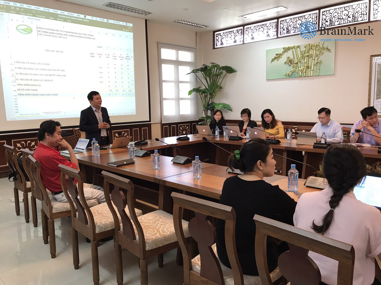 Consuting competency evaluation at Long Thanh Group